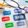 Manfaat Website dengan Seo untuk Bisnis Anda